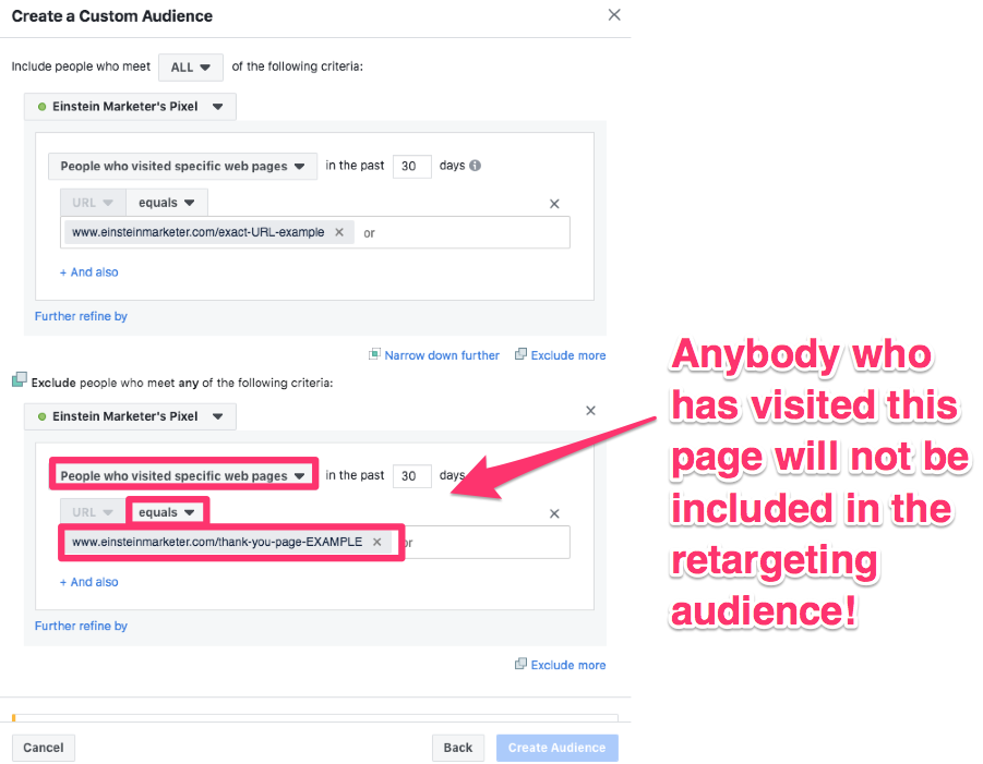facebook retargeting audience