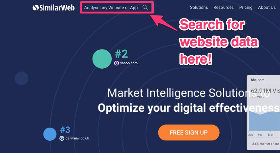 how to use similarweb