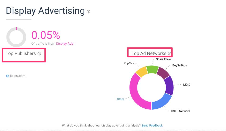 similarweb competitors display ads traffic