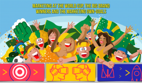 Marketing World Cup