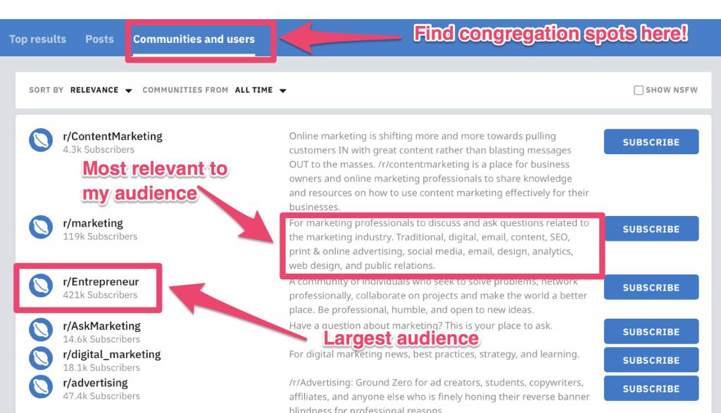 reddit content marketing ideas