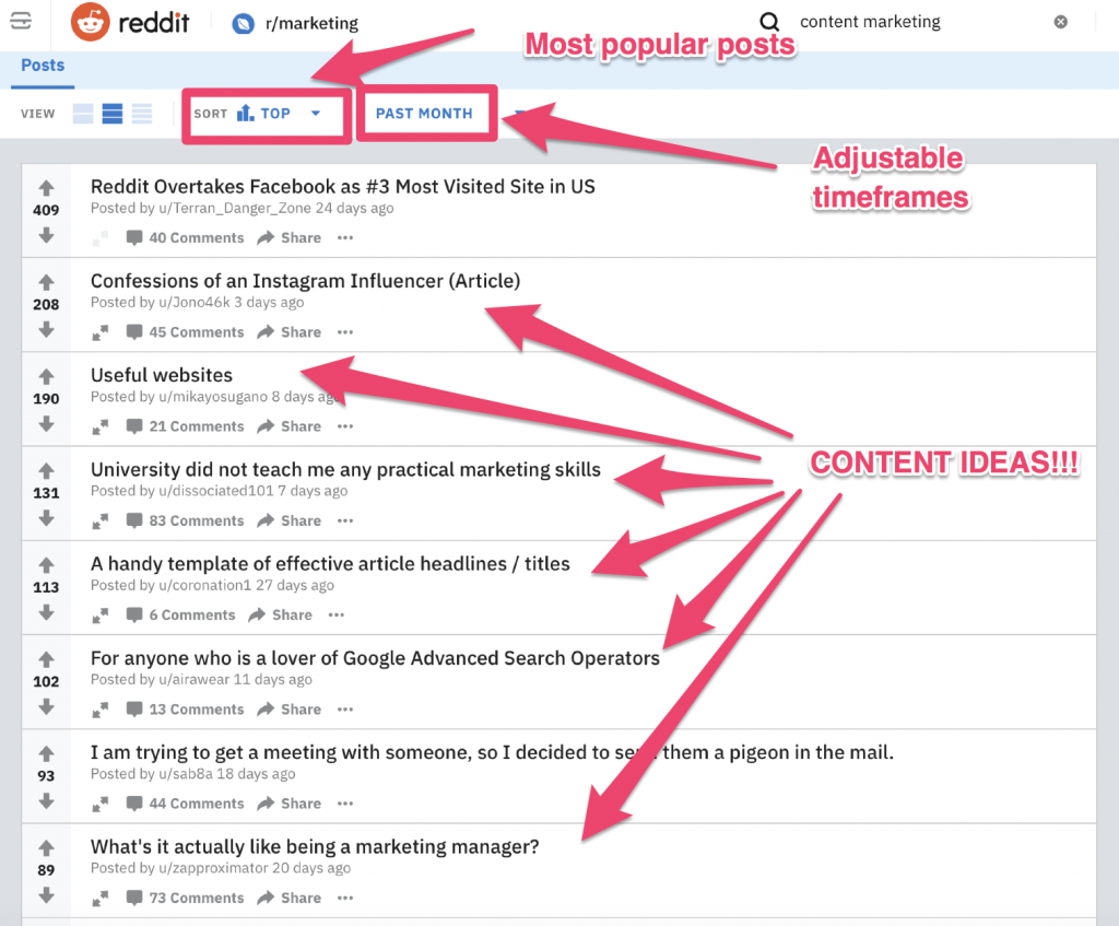 reddit content ideas blogging