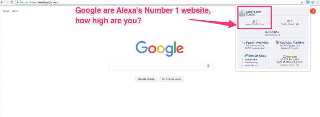 google chrome extensions alexa ranking
