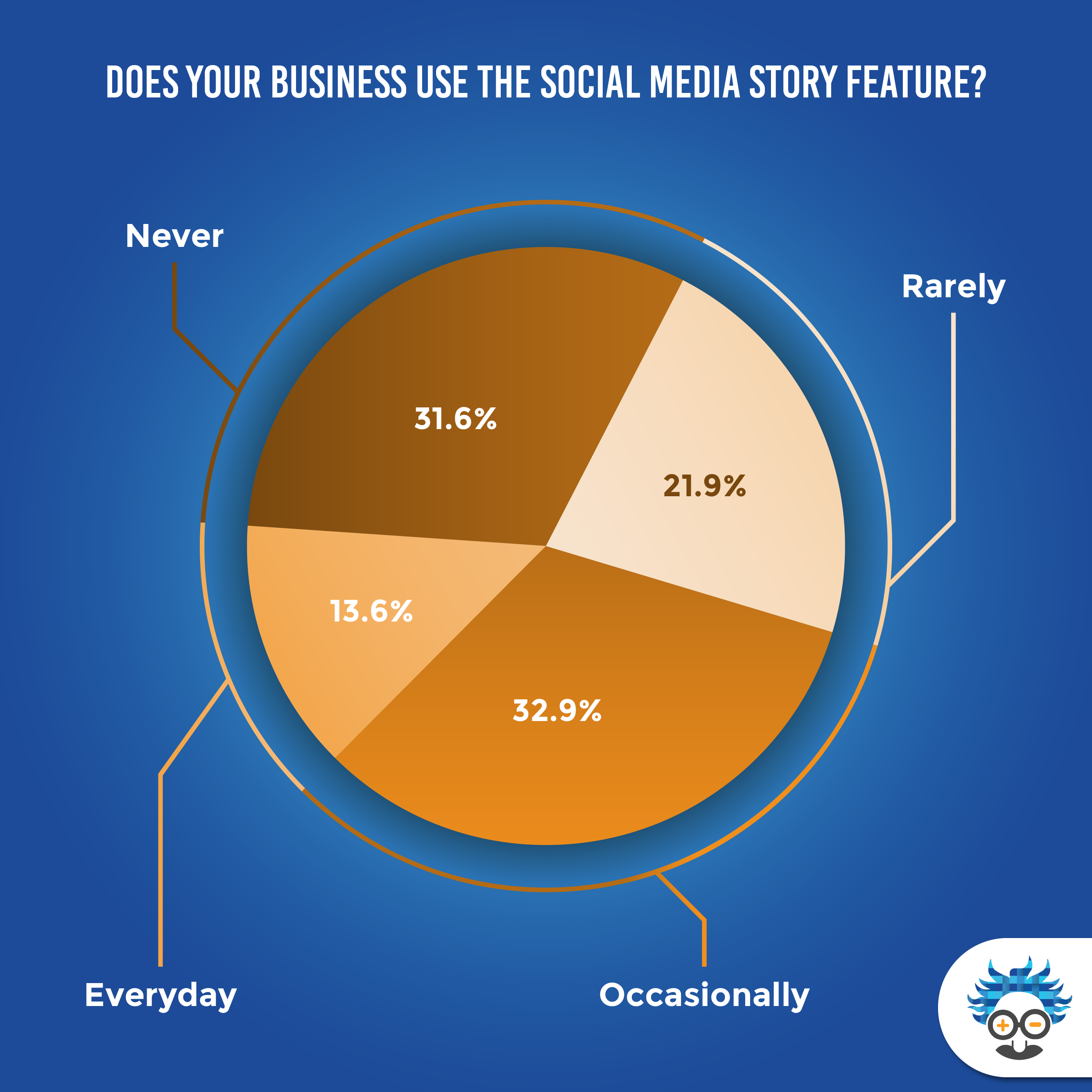 social media story for marketing