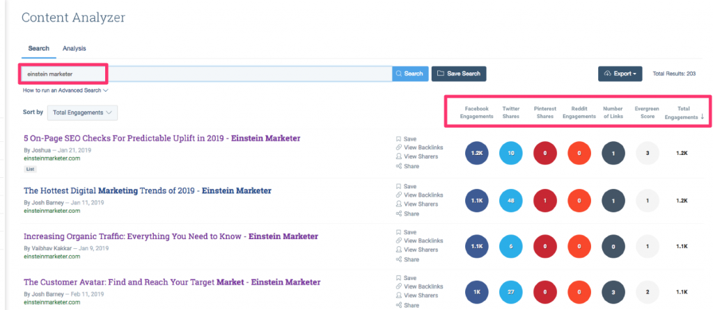 buzzsumo website checker
