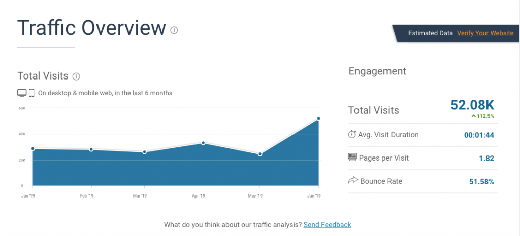 similarweb website traffic analysis