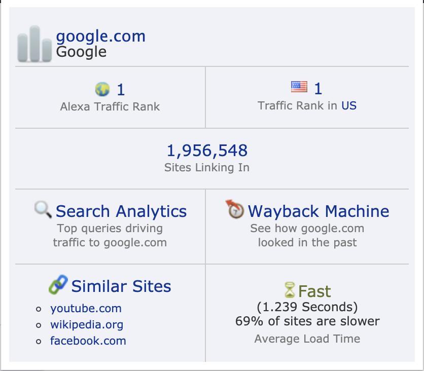 website checker traffic tool