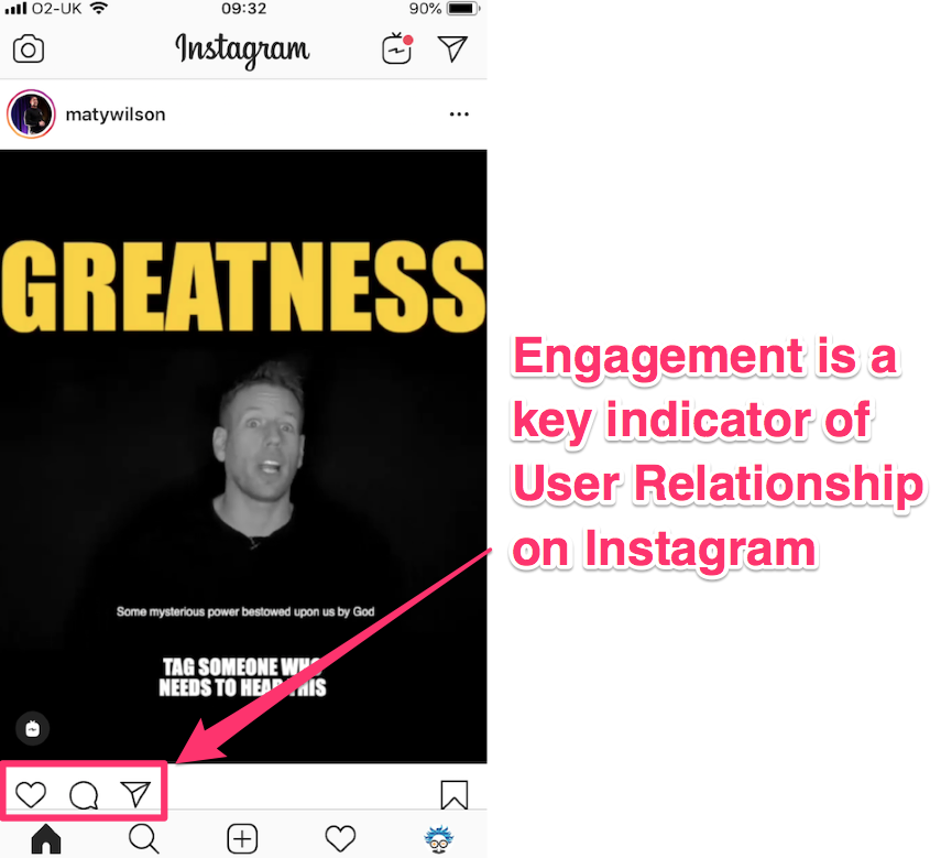instagram algorithm user relationship