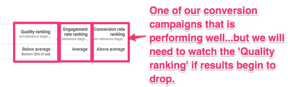 facebook ad relevancy score
