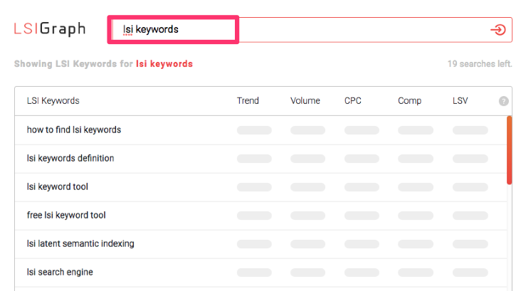 lsi keyword tool lsigraph