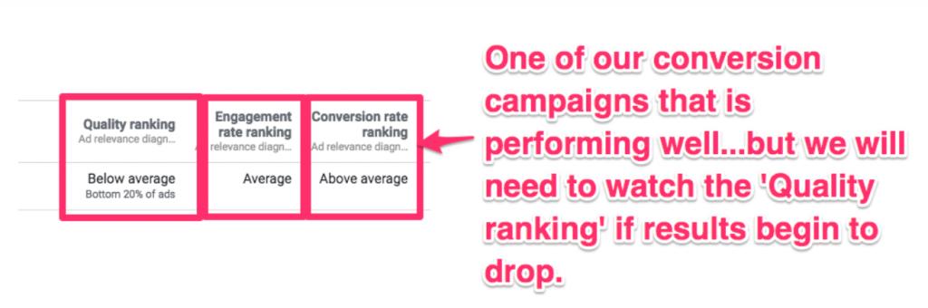 facebook relevancy score metric