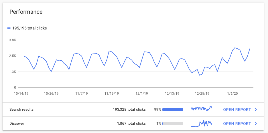 google search console free marketing tools