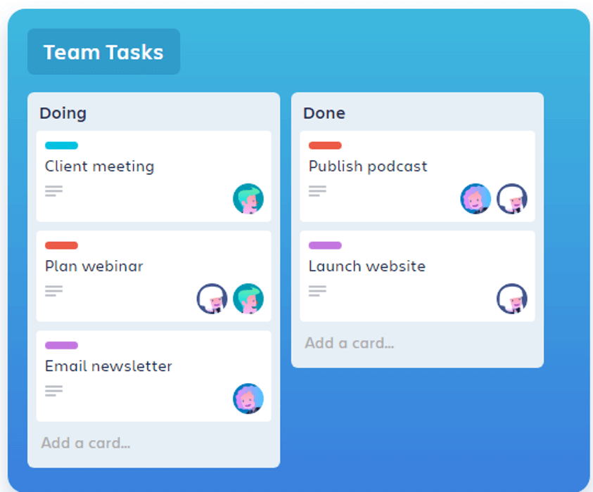 content marketing tools trello