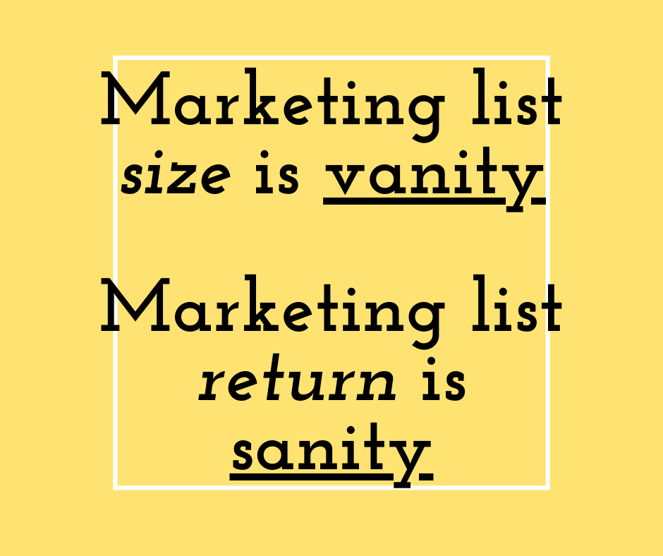 marketing list size and return