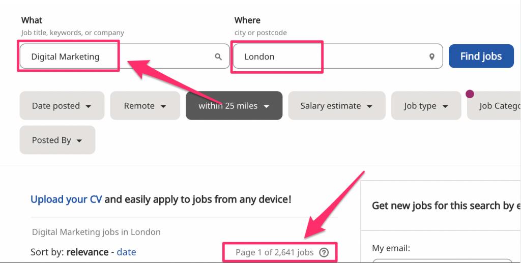 digital marketing jobs in london