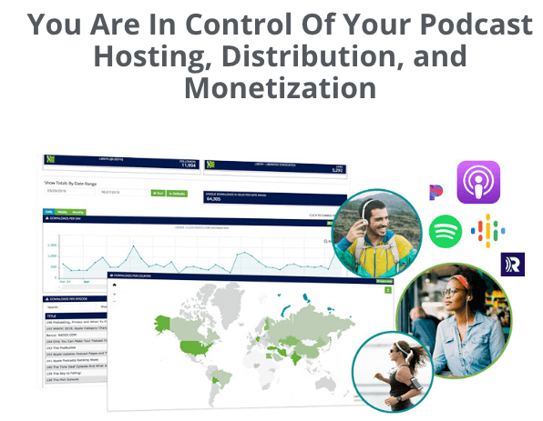podcast syndication software