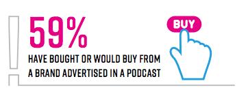 podcast statistic cta
