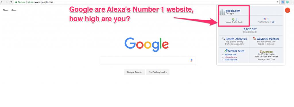 alexa website traffic check