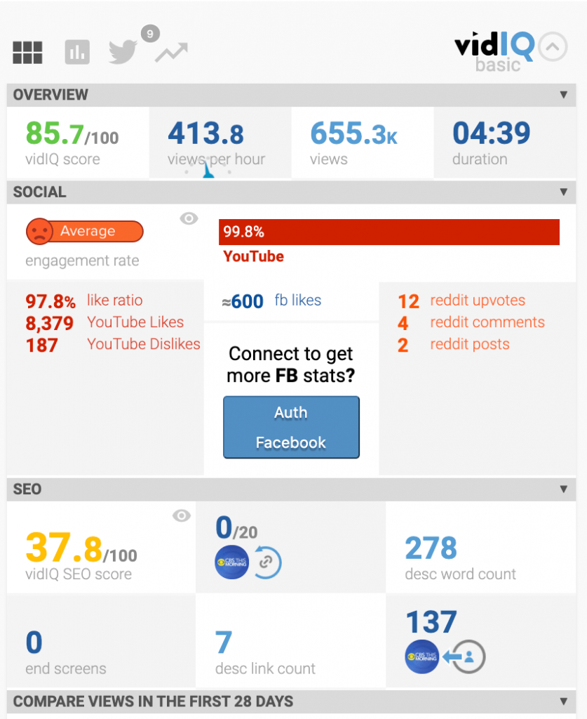 vidiq google chrome extension results