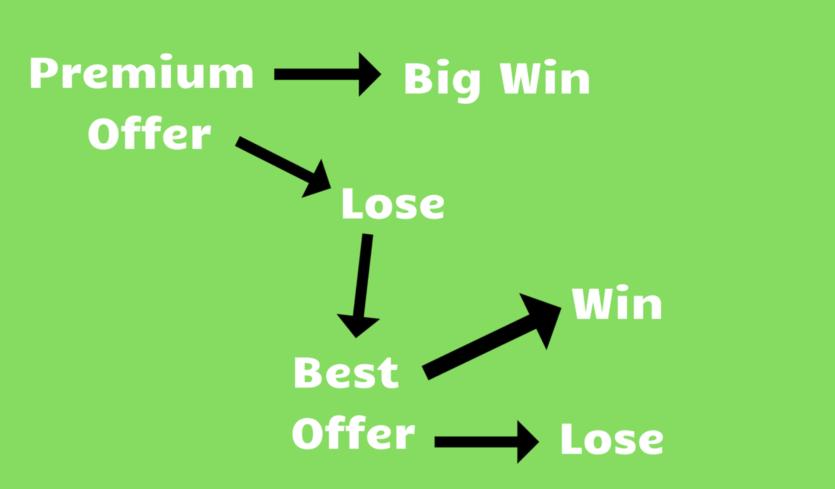 rejection then retreat sales psychology