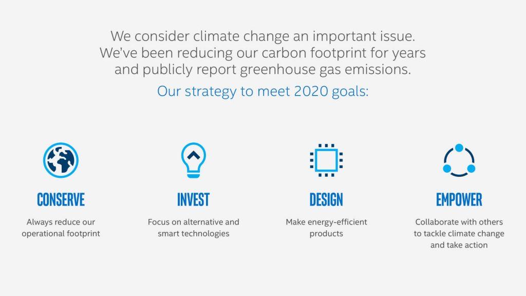 intel green marketing infographic